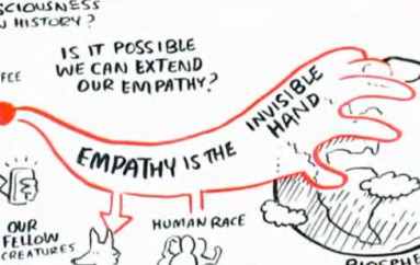 Powerful: RSA Animate – The Empathic Civilization
