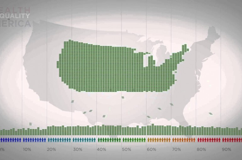 Wealth Inequality in America (Infographics)